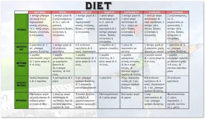 nisteia_diet
