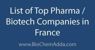 List of Top Pharma Biotech Companies in France | BioChem Adda