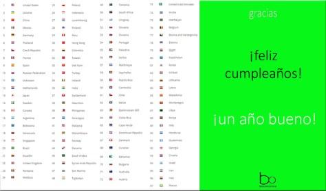 los paises que visitan el blog de bioconciencia el tiempo de hispanidad y el año nuevo 5776, el cumpleaños de adam (la humanidad)