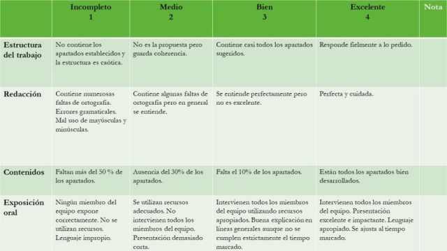WebQuest: Interpretación y educación ambiental 2