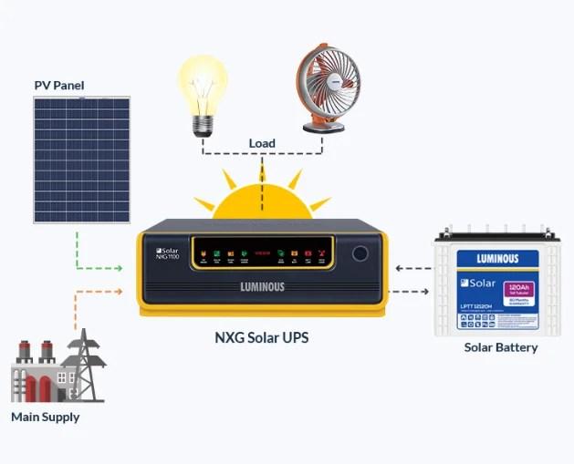 solar-microgrid