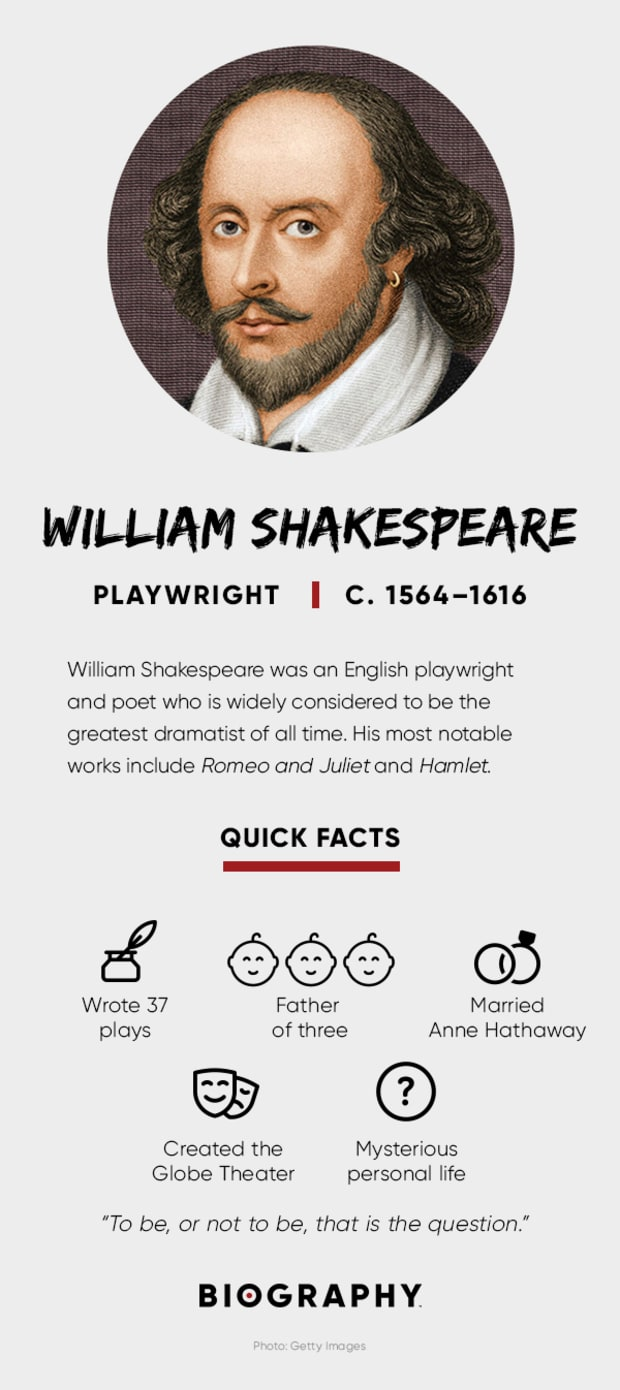 William Shakespeare - Quotes, Plays & Wife - Biography