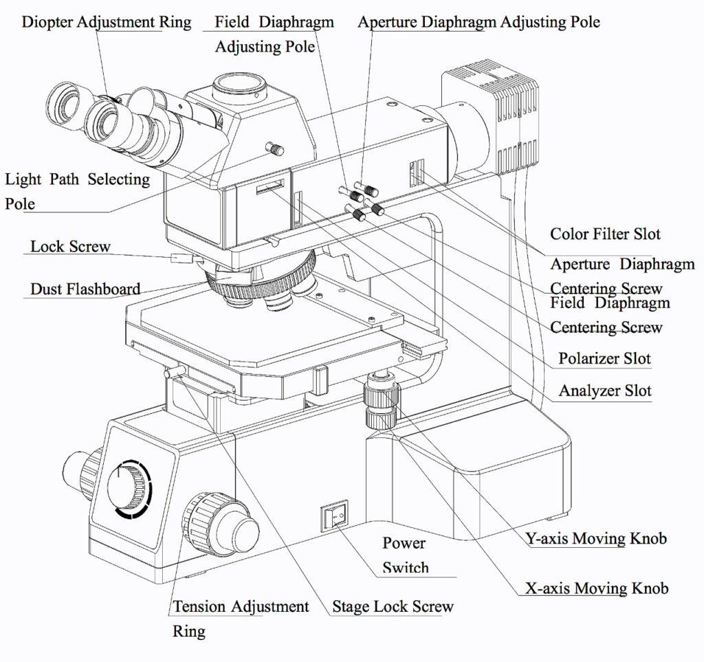 Bmu900 Advanced Metallurgical Microscope