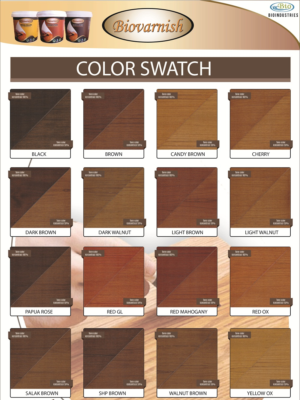 Katalog Warna Biovarnish Wood Stain Bioindustries