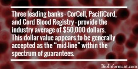 Average for a Cord Blood Banking Guarantee