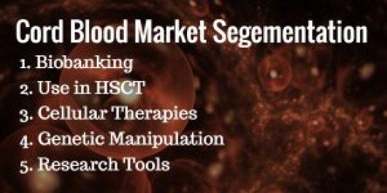 Cord Blood Market Segmentation