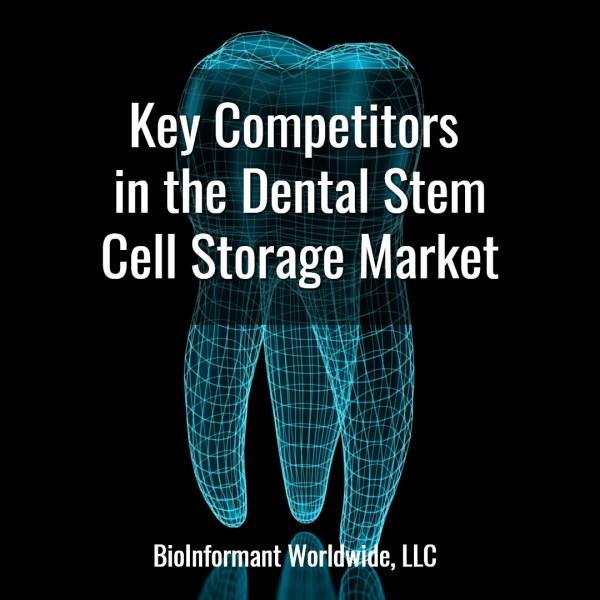 Dental Stem Cell Market