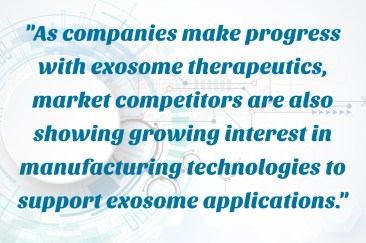 Exosome manufacturing