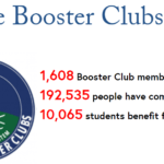 Το πρόγραμμα 'Science Booster Club (SBC)'