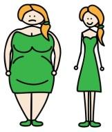 Identifica si padeces obesidad, sobrepeso o tu peso es normal