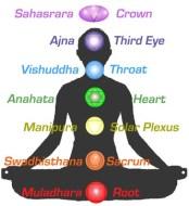 Chakras, meditación y belleza