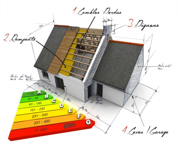 Des bonnes astuces pour améliorer le confort de votre habitat à Outreau!