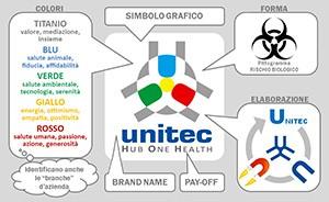 logo infographic 2018