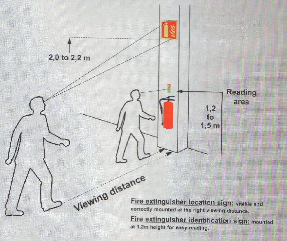 Good Nfpa 10 Fire Extinguisher Cabinet Mounting Height Hum Home Review