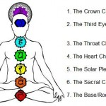 Birthstone_Meanings_Chakras