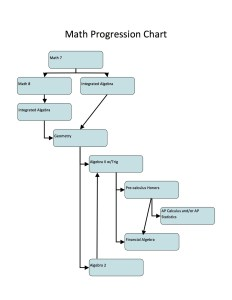 Math Progression Chart bishop ludden - Math Progression Chart bishop ludden