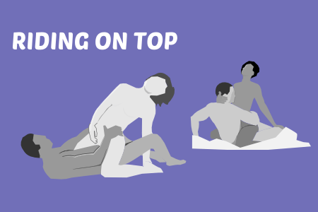 On top sex position