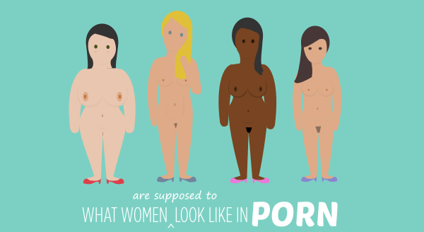 what women look like in porn (how they are supposed to look)