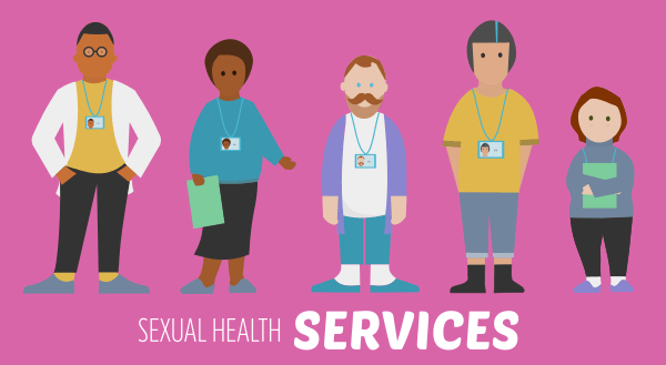 Sexual Health Services Bish