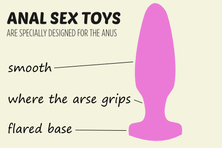 only things designed to be inserted in the anus should be inserted in the anus