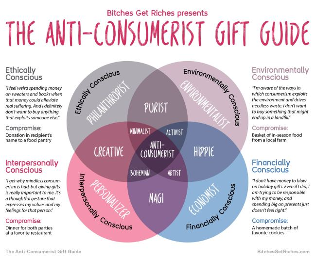 Ta da! The AntiConsumerist Gift Guide