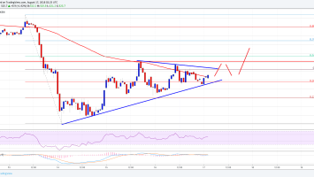 Bitcoin Cash Price Analysis: BCH/USD Primed to Break above $540 3