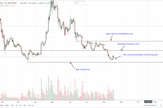 """Litecoin, Stellar Lumens, Tron, IOTA, EOS Technical Analysis: At 90% From ATHs, Altcoins are almost """"Free"""" 6"""