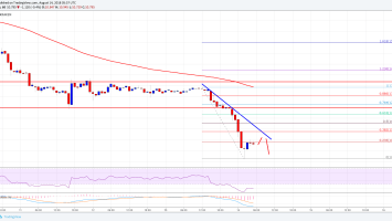 Ethereum Classic Price Analysis: Can ETC/USD Hold The $10.00 Support? 2