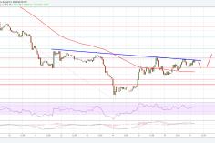 Ripple Price Analysis: XRP/USD Recovery Above $0.30 On the Cards 1