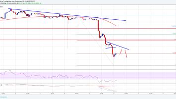 Ethereum Price Analysis: ETH/USD Turned Super Bearish Below $240 2