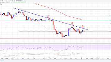 Ethereum Price Analysis: ETH/USD Facing Key Resistance Near $215 1
