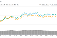 XRP Showing Bullish Angle while Ripple Plans to Dominate Global Cross-border Space 5