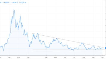 Prominent Investor: Bitcoin Trend Reversal is Imminent, Big Rebound Likely 3