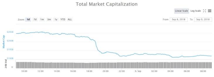 marketcapsept9