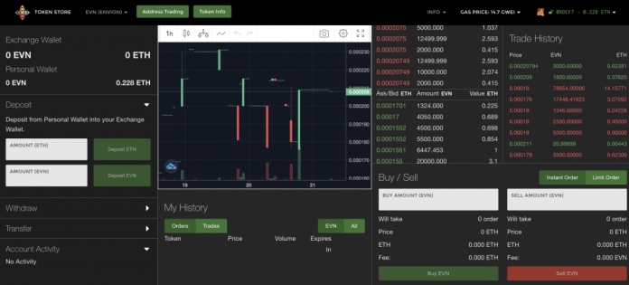 Review: A Side-by-Side Comparison of Decentralized Exchanges