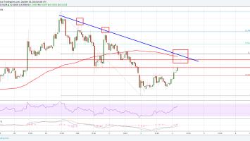 Ripple Price Analysis: XRP/USD Approaching Key $0.5550 Resistance 2