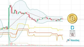 btc vs markets.width 800