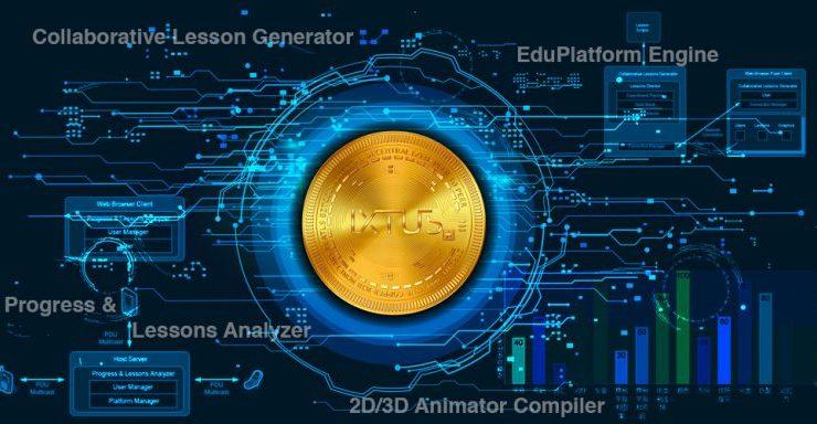 PR: IXE Token Backed by Blockchain Powered Education Platform Little Detective 1