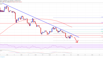 Bitcoin Cash Price Analysis: BCH/USD Extending Losses Towards $500 2