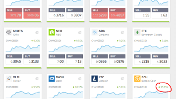 Crypto Market Continues To See Green While Vitalik Helps A ETH Dev Team 2