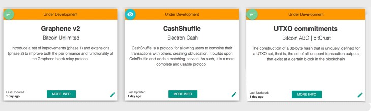 Monitor Bitcoin Cash Development With the Coin Dance Tracking Page