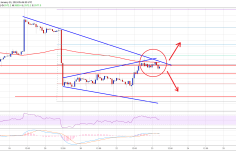Bitcoin Price Watch: BTC Runs Into Crucial Resistance, What's Next? 5
