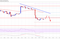 Ethereum Price Analysis: ETH Sinks Below Key Support, Could Extend Losses 1