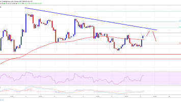 Ethereum Price Analysis: ETH Consolidating, Buyers Could Take Control 2
