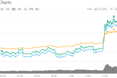 Litecoin [LTC] Hash Rate on an Uptrend since mid-December amidst a Swift Kick to Adoption 4