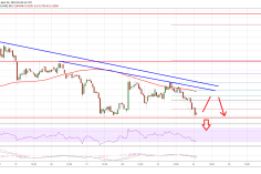 Ripple (XRP) Price At Significant Risk of More Losses 8
