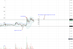 XRP Bulls Firm But Down 9.9%, Ripple Can Be A Micropayment Platform 7