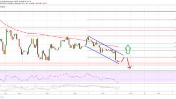 Ripple Price (XRP) Testing Crucial Support Post Bitcoin's Correction 4