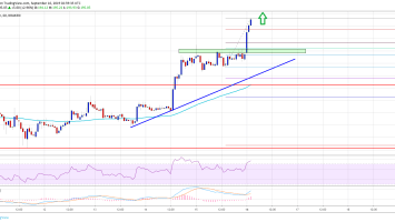 Ethereum Price (ETH) Surging While Bitcoin Trading Sideways 2