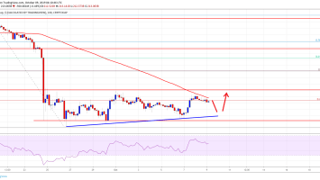Crypto Market And Bitcoin Struggle Continues: BCH, Litecoin, EOS, XLM Analysis 4